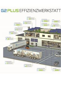 G2Plus Energieeffizienz-Werkstatt